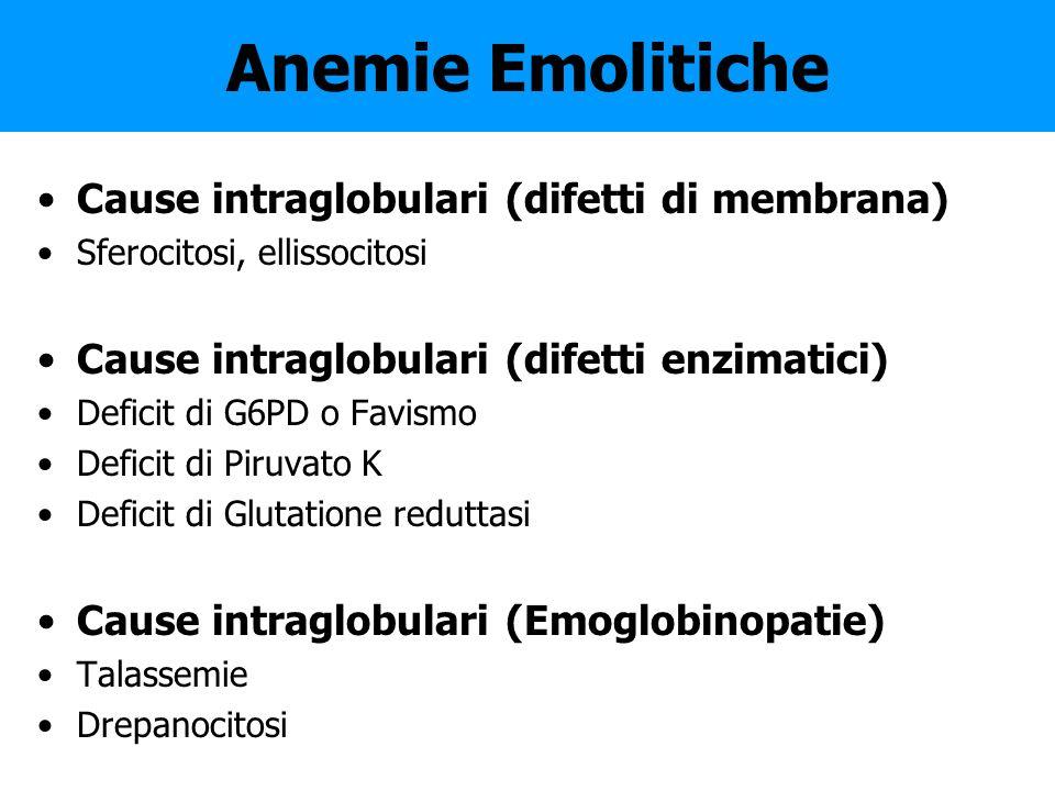 Anemie Emolitiche Cause intraglobulari (difetti di membrana)