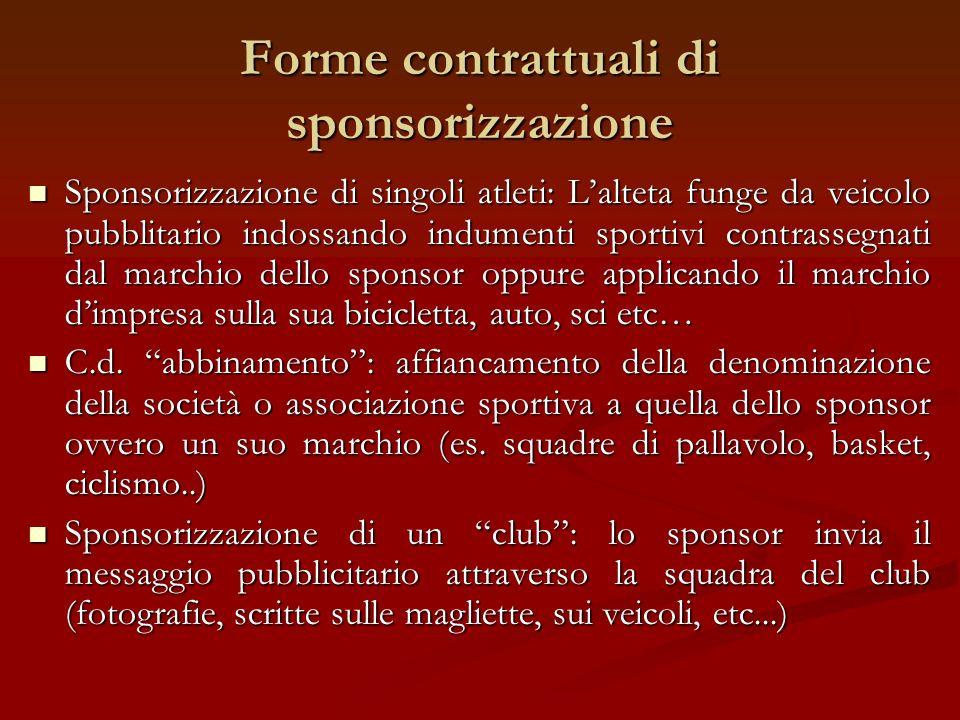 Forme contrattuali di sponsorizzazione