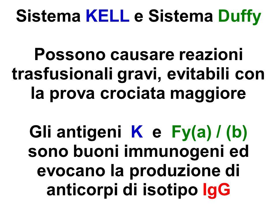 Sistema KELL e Sistema Duffy