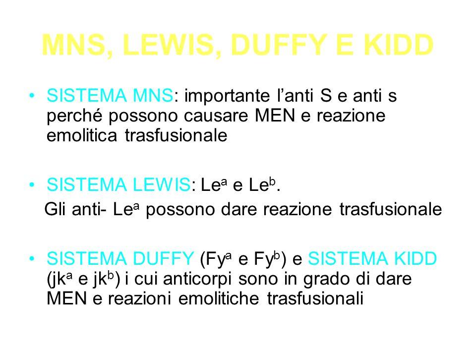 MNS, LEWIS, DUFFY E KIDD SISTEMA MNS: importante l'anti S e anti s perché possono causare MEN e reazione emolitica trasfusionale.
