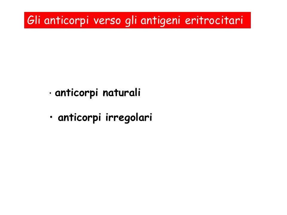 Gli anticorpi verso gli antigeni eritrocitari