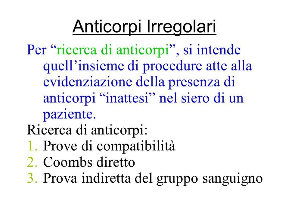 Anticorpi Irregolari