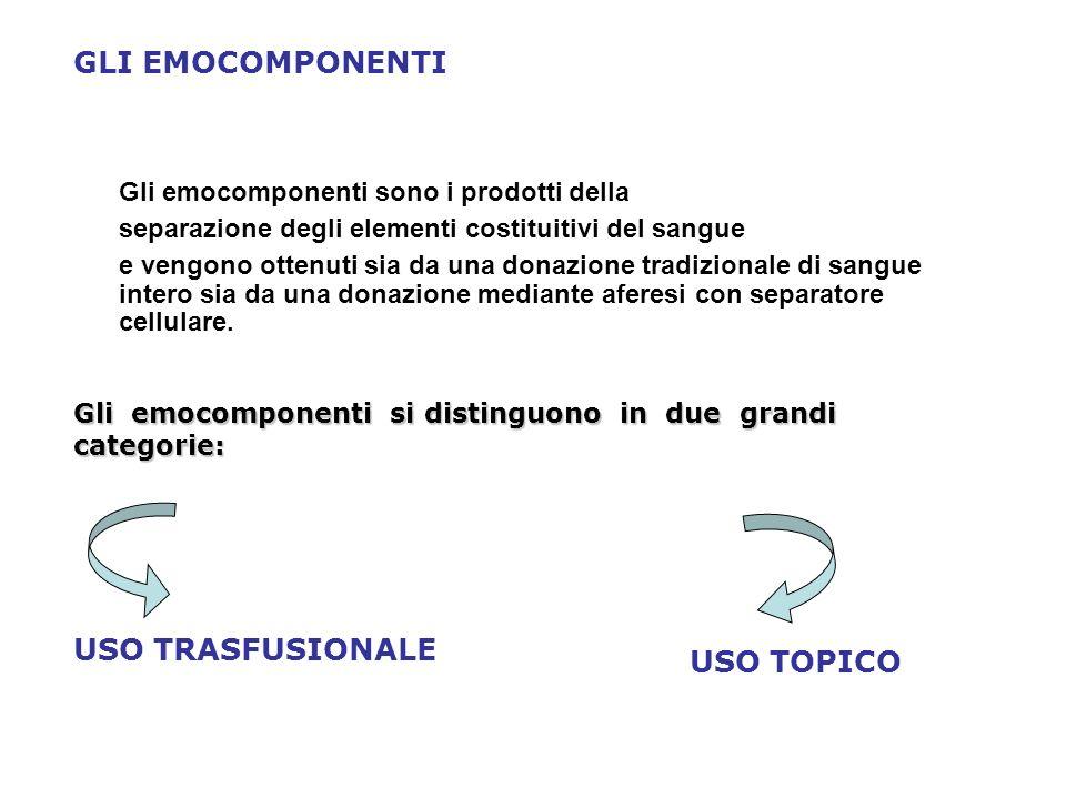 GLI EMOCOMPONENTI USO TRASFUSIONALE USO TOPICO