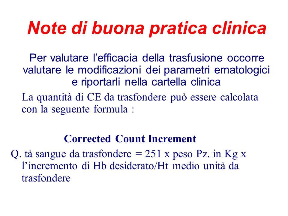 Note di buona pratica clinica