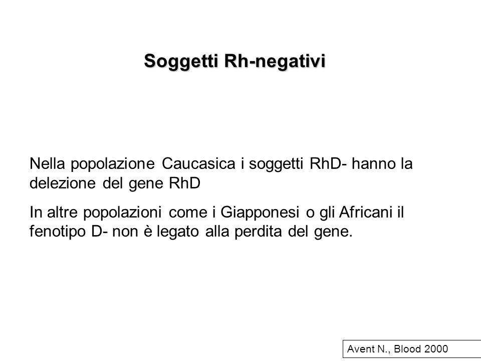 Soggetti Rh-negativi Nella popolazione Caucasica i soggetti RhD- hanno la delezione del gene RhD.