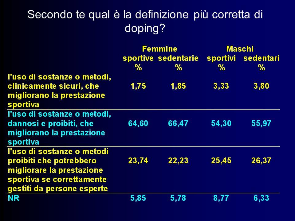 Secondo te qual è la definizione più corretta di doping