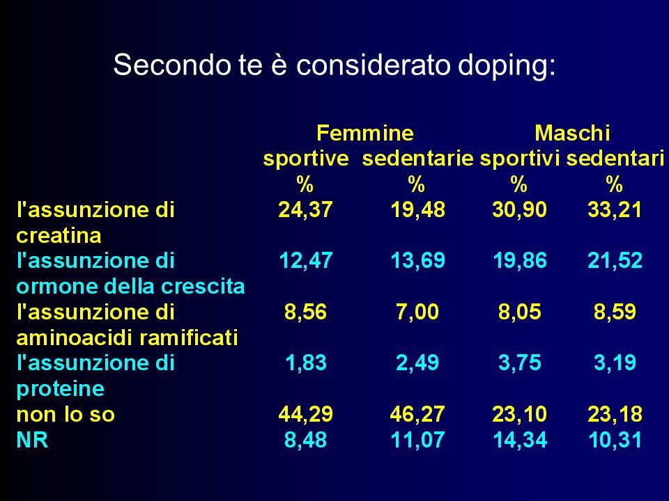 Secondo te è considerato doping: