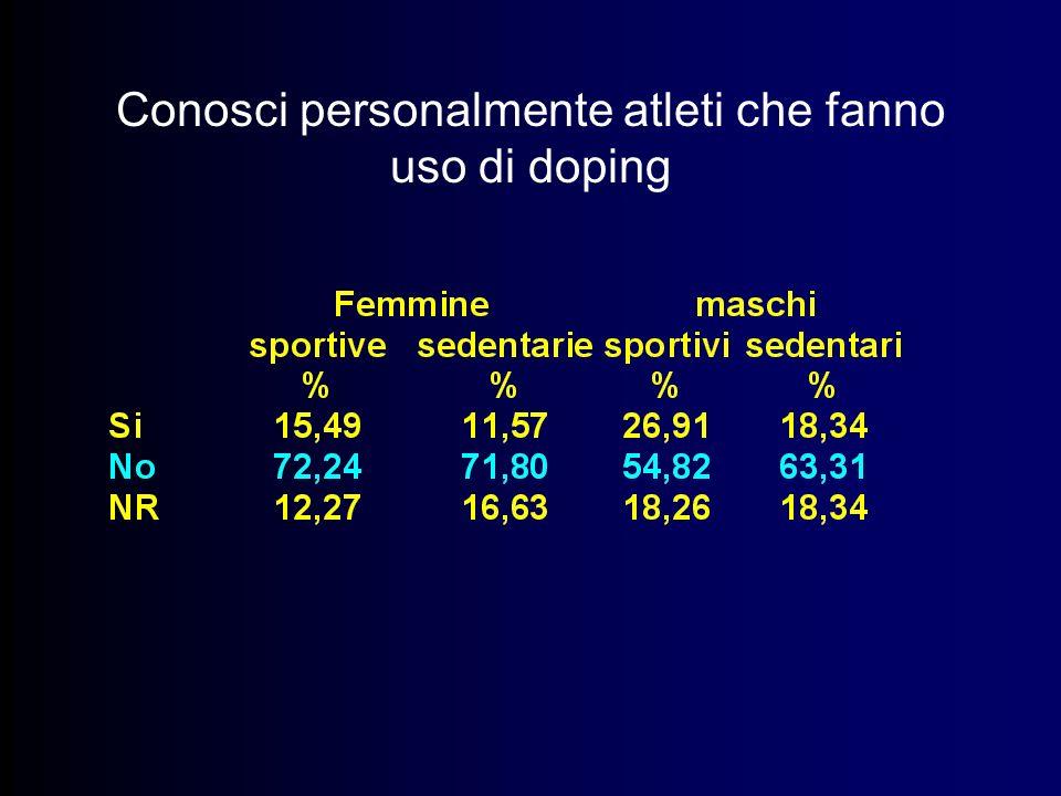 Conosci personalmente atleti che fanno uso di doping
