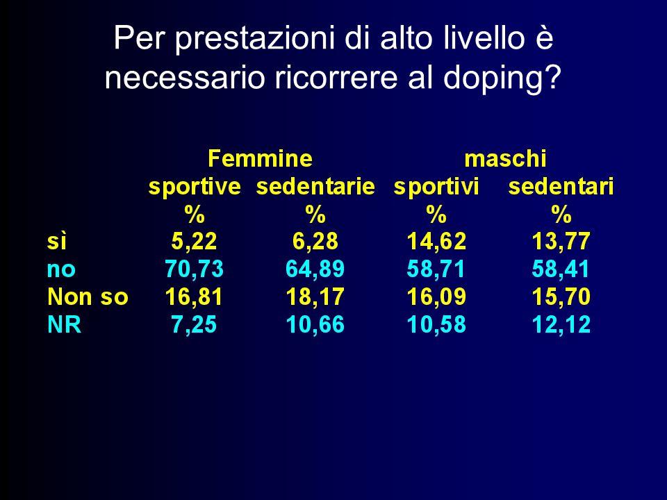 Per prestazioni di alto livello è necessario ricorrere al doping