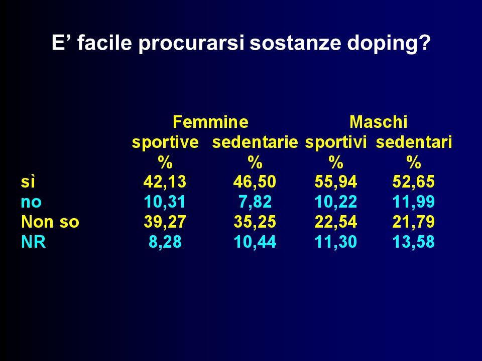 E' facile procurarsi sostanze doping