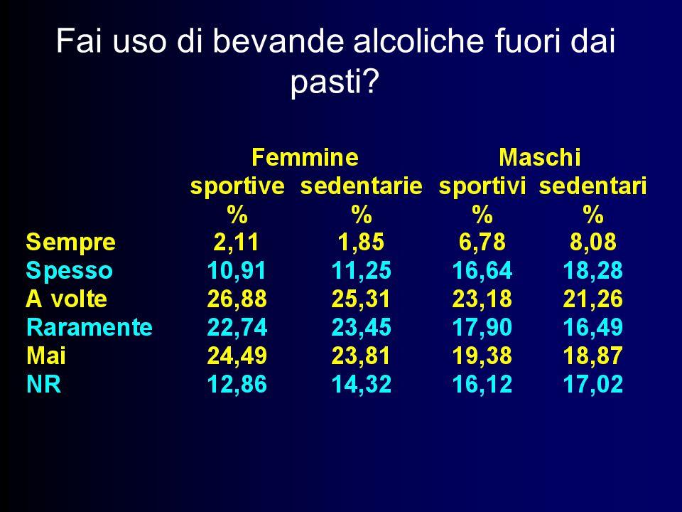 Fai uso di bevande alcoliche fuori dai pasti