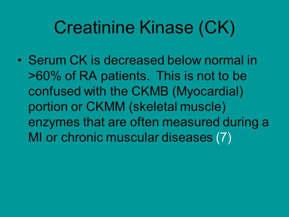 Creatinine Kinase (CK)