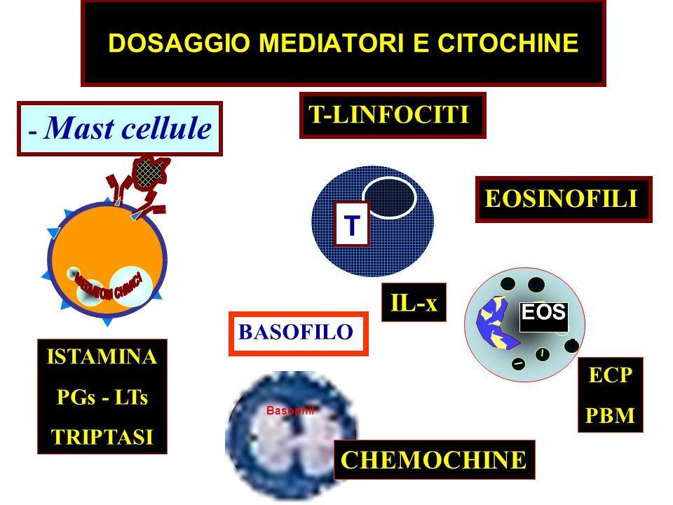 DOSAGGIO MEDIATORI E CITOCHINE