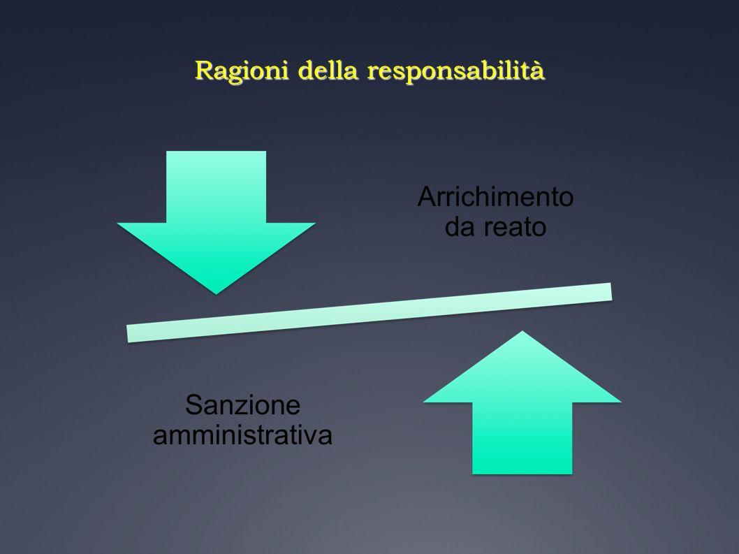 Ragioni della responsabilità