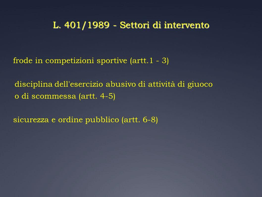 L. 401/1989 - Settori di intervento
