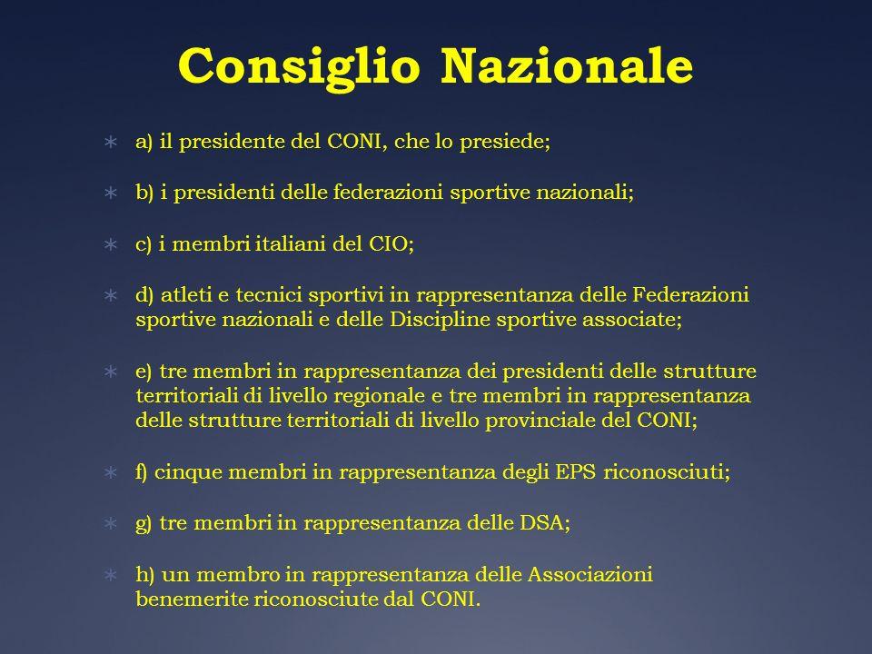 Consiglio Nazionale a) il presidente del CONI, che lo presiede;