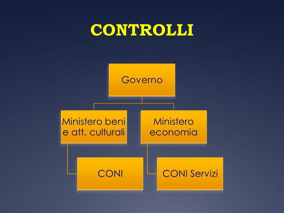 Ministero beni e att. culturali