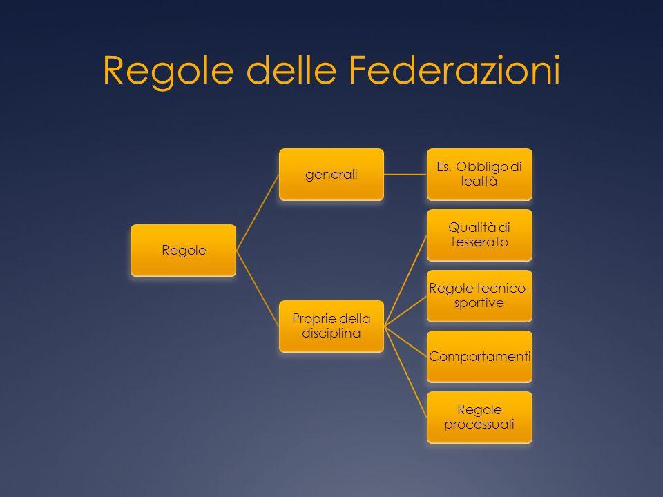 Regole delle Federazioni