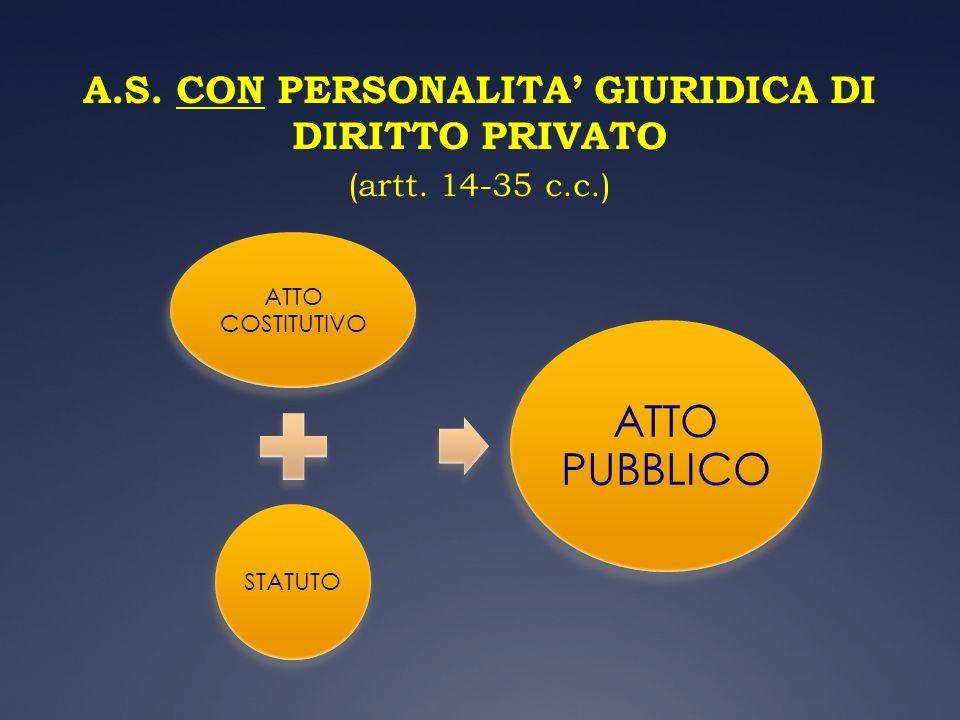 A.S. CON PERSONALITA' GIURIDICA DI DIRITTO PRIVATO (artt. 14-35 c.c.)
