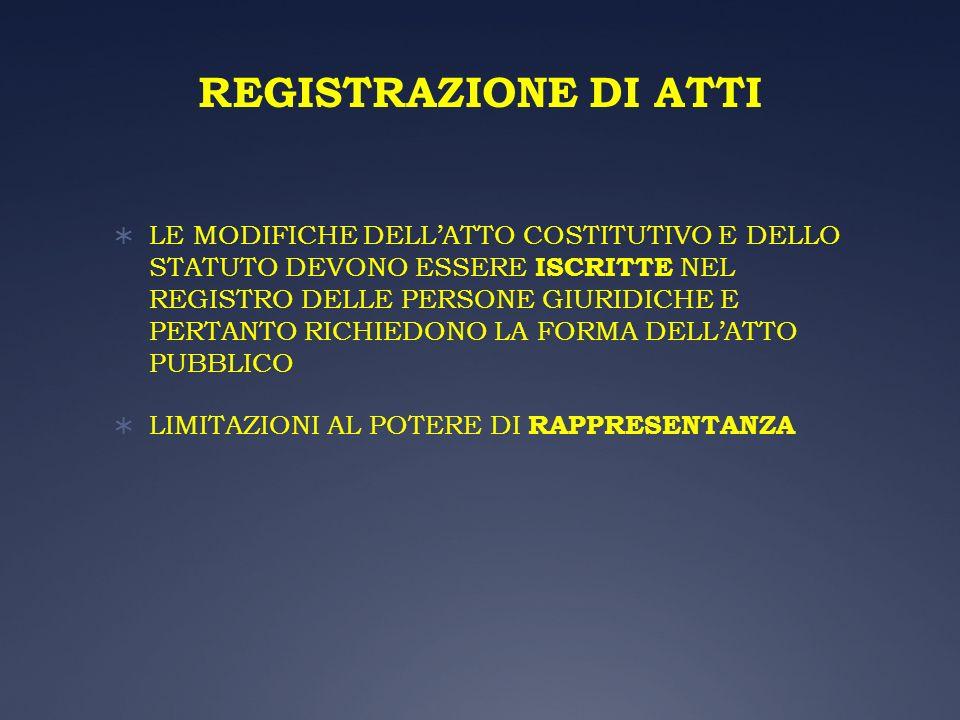 REGISTRAZIONE DI ATTI