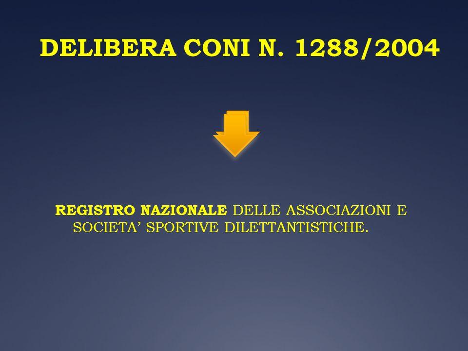 DELIBERA CONI N. 1288/2004 REGISTRO NAZIONALE DELLE ASSOCIAZIONI E SOCIETA' SPORTIVE DILETTANTISTICHE.