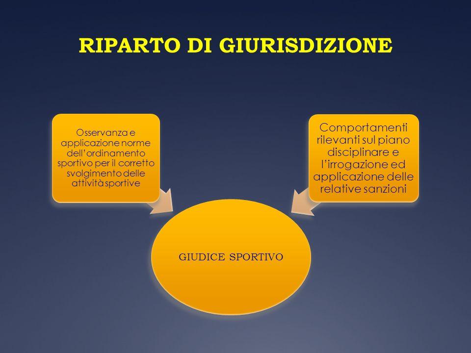 RIPARTO DI GIURISDIZIONE