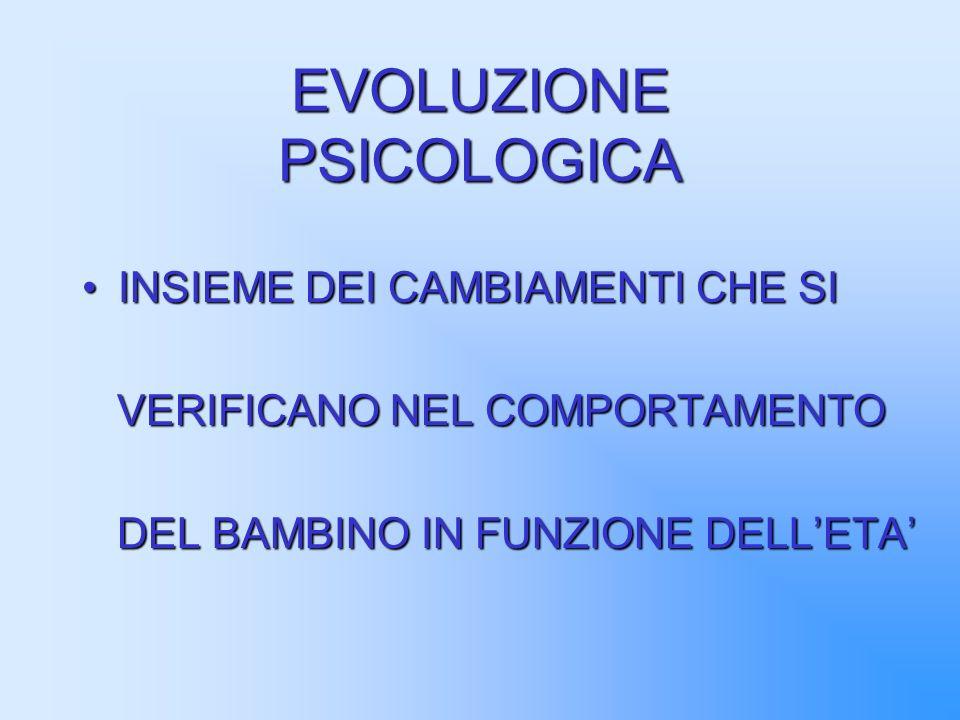 EVOLUZIONE PSICOLOGICA