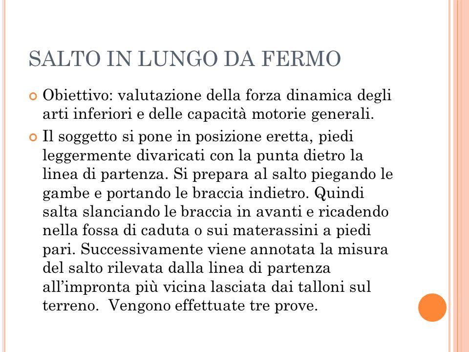 SALTO IN LUNGO DA FERMO Obiettivo: valutazione della forza dinamica degli arti inferiori e delle capacità motorie generali.