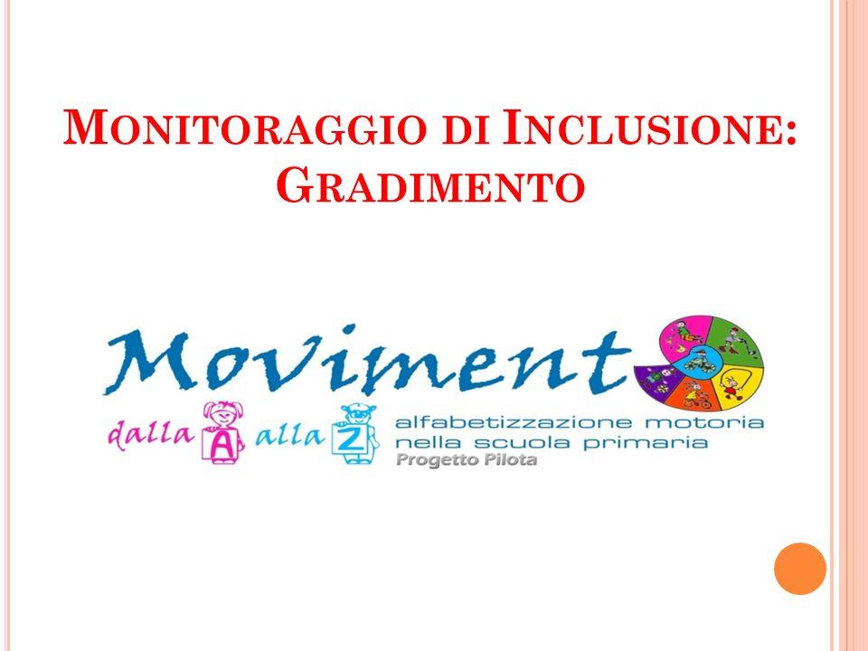 Monitoraggio di Inclusione: Gradimento