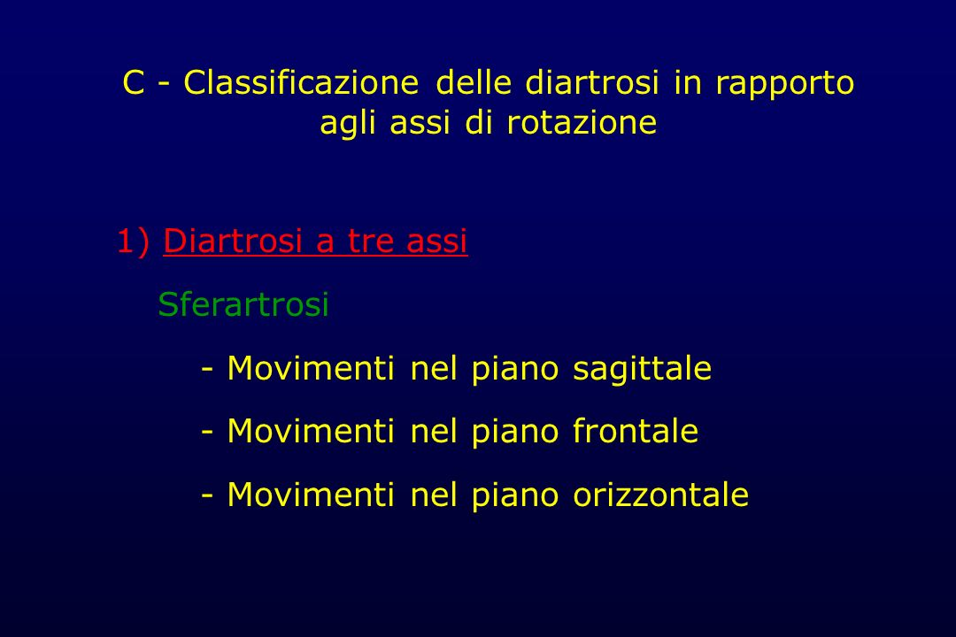 C - Classificazione delle diartrosi in rapporto agli assi di rotazione
