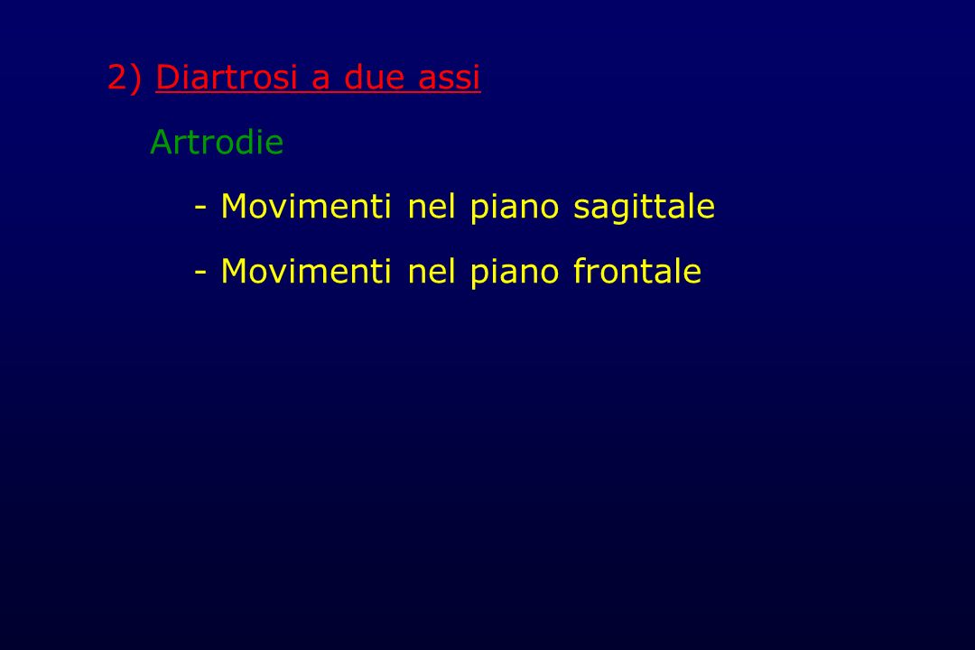 - Movimenti nel piano sagittale - Movimenti nel piano frontale