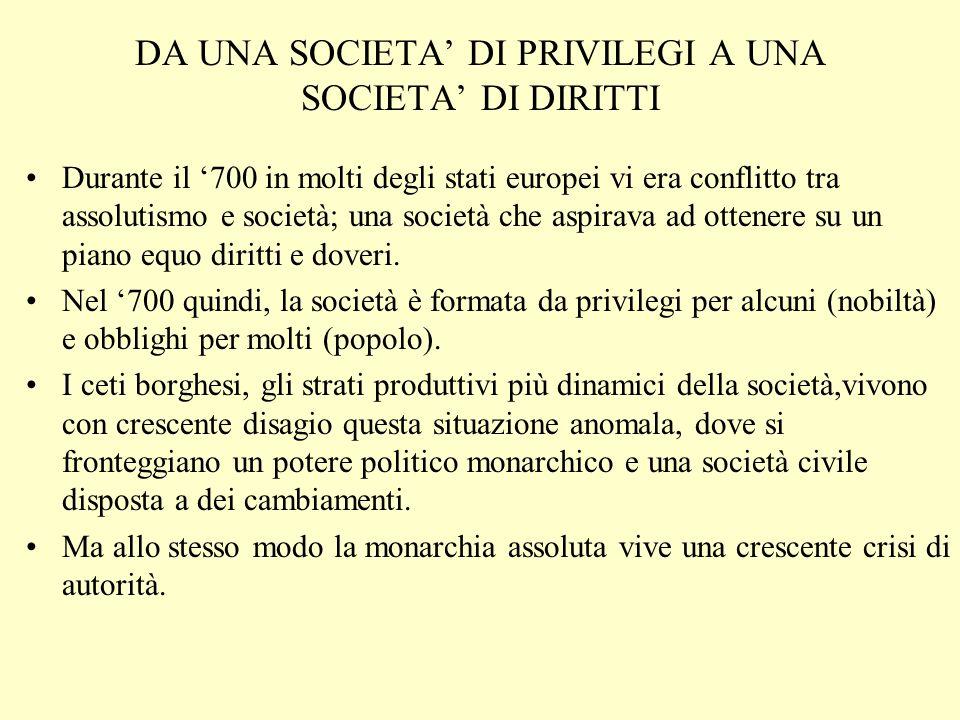 DA UNA SOCIETA' DI PRIVILEGI A UNA SOCIETA' DI DIRITTI