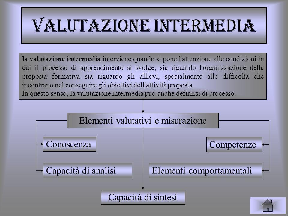 VALUTAZIONE INTERMEDIA