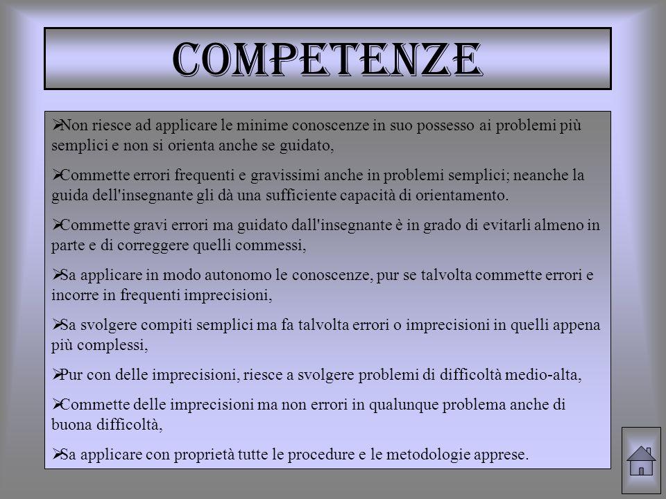 Competenze Non riesce ad applicare le minime conoscenze in suo possesso ai problemi più semplici e non si orienta anche se guidato,