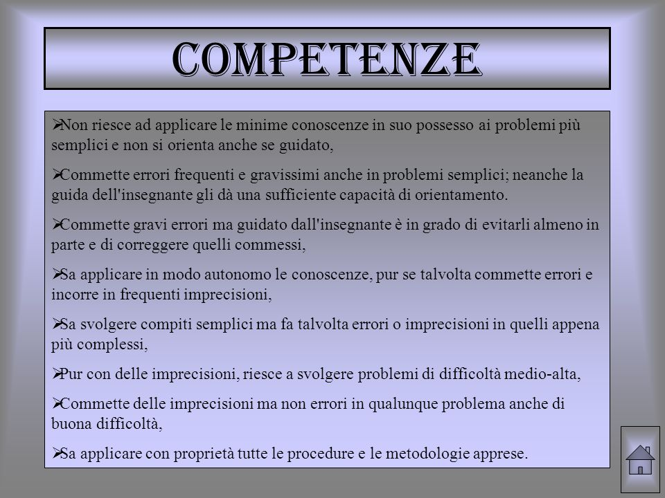 CompetenzeNon riesce ad applicare le minime conoscenze in suo possesso ai problemi più semplici e non si orienta anche se guidato,