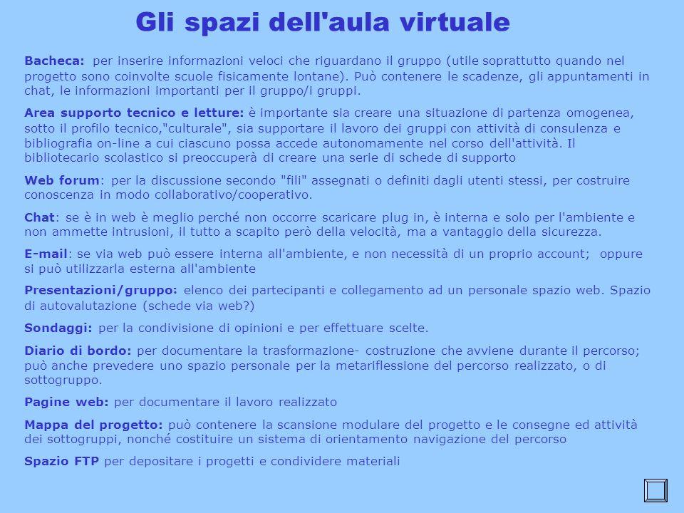 Gli spazi dell aula virtuale