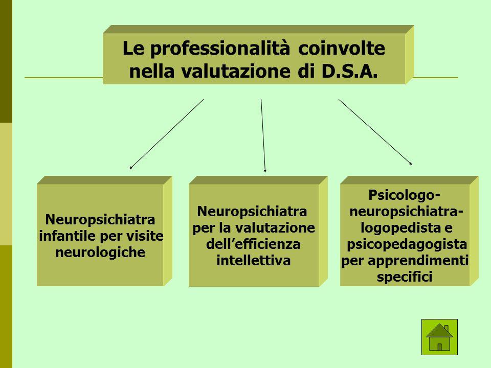 Le professionalità coinvolte nella valutazione di D.S.A.