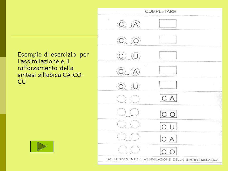 Esempio di esercizio per l'assimilazione e il rafforzamento della sintesi sillabica CA-CO-CU