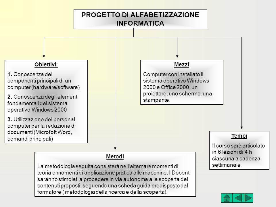 PROGETTO DI ALFABETIZZAZIONE INFORMATICA