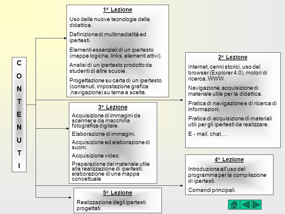 C O N T E U I 1a Lezione Uso delle nuove tecnologie della didattica.