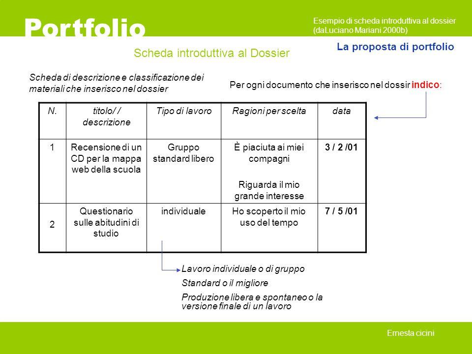 Portfolio Scheda introduttiva al Dossier La proposta di portfolio