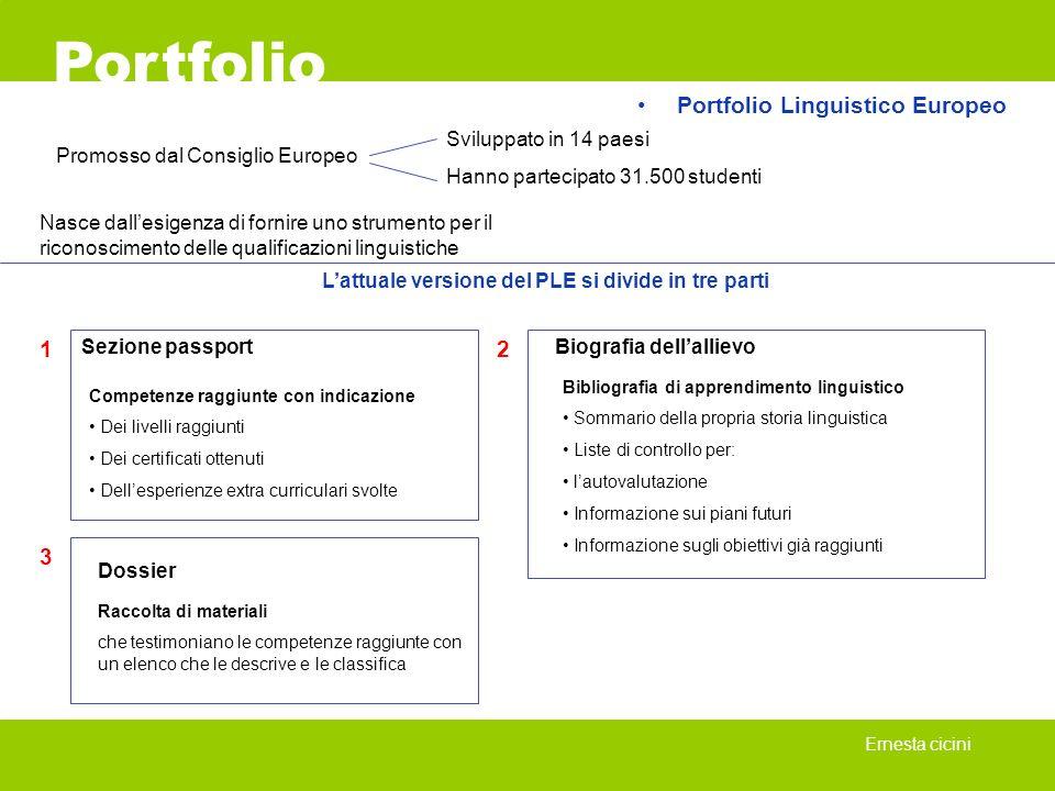 Portfolio Portfolio Linguistico Europeo 1 2 3 Sviluppato in 14 paesi