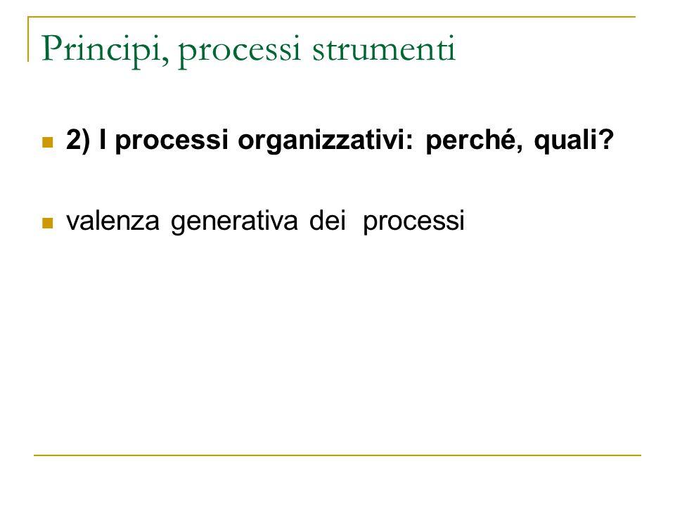 Principi, processi strumenti