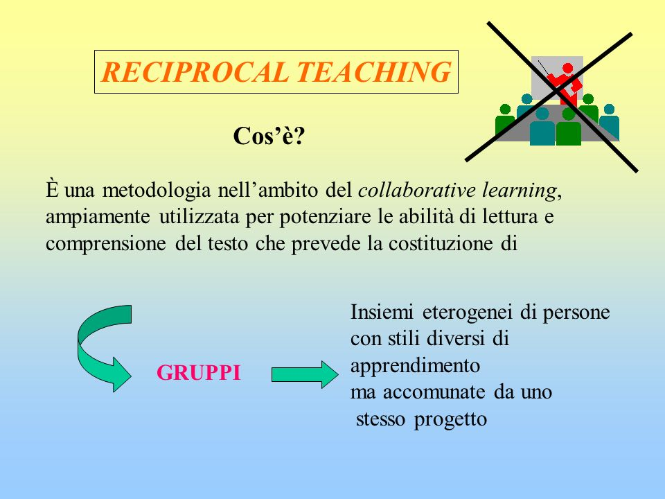 RECIPROCAL TEACHING Cos'è