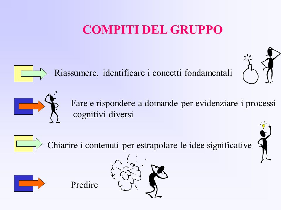COMPITI DEL GRUPPO Riassumere, identificare i concetti fondamentali