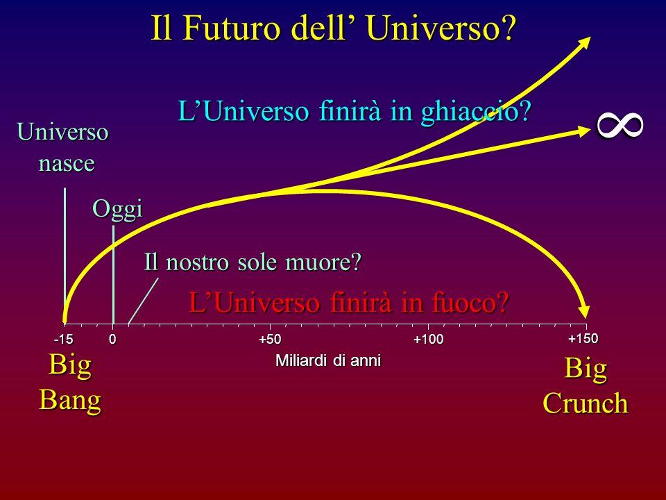 8 Il Futuro dell' Universo L'Universo finirà in ghiaccio