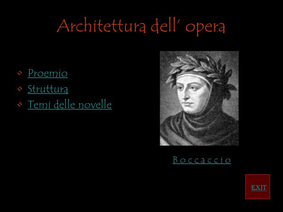 Architettura dell' opera