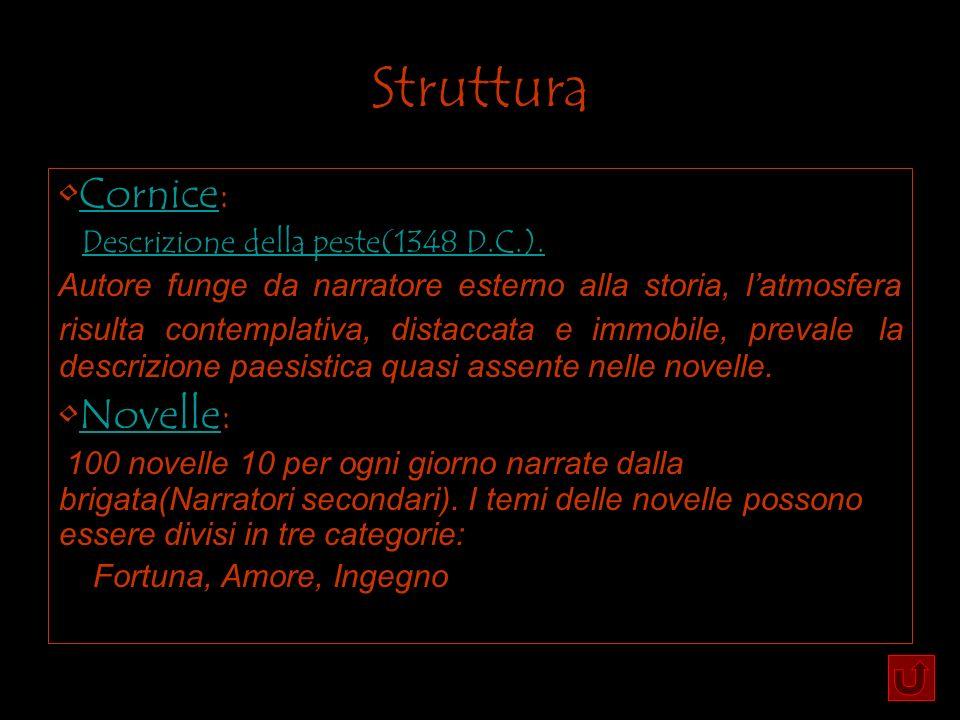 Struttura Cornice: Novelle: Descrizione della peste(1348 D.C.).