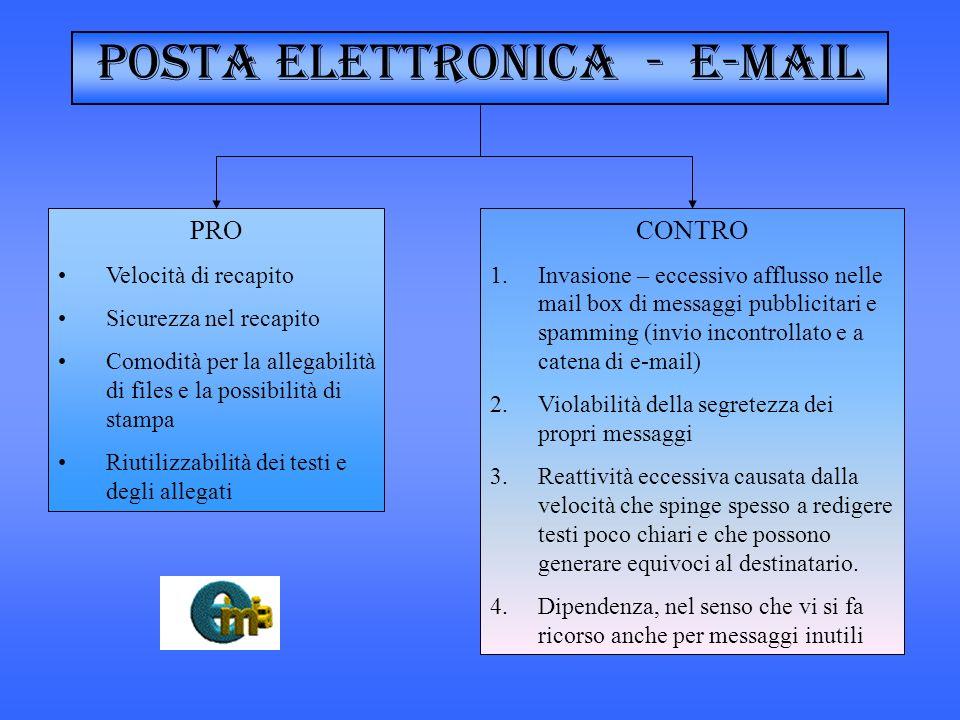 Posta elettronica - E-mail
