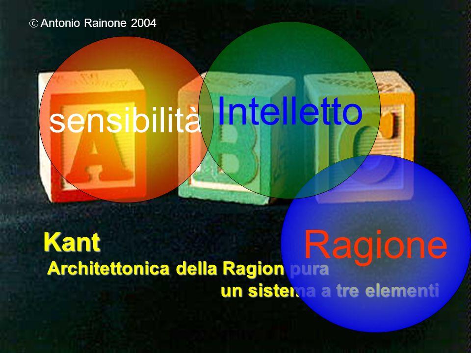 Intelletto Ragione sensibilità Kant Architettonica della Ragion pura